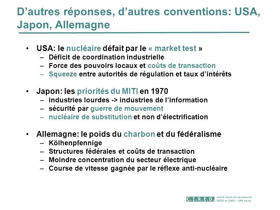 Dautres réponses, dautres conventions: USA, Japon, Allemagne USA: le nucléaire défait par le « market test » –Déficit de coordination industrielle –Fo