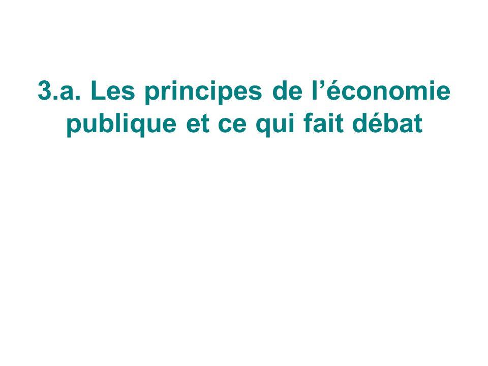 3.a. Les principes de léconomie publique et ce qui fait débat