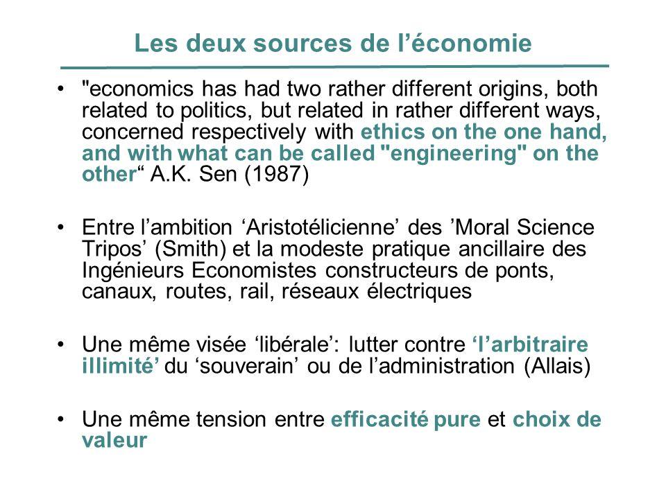 Vers une économie publique: de limportance de quelques vieux débats théoriques La main invisible du marché Smith contre Smith.