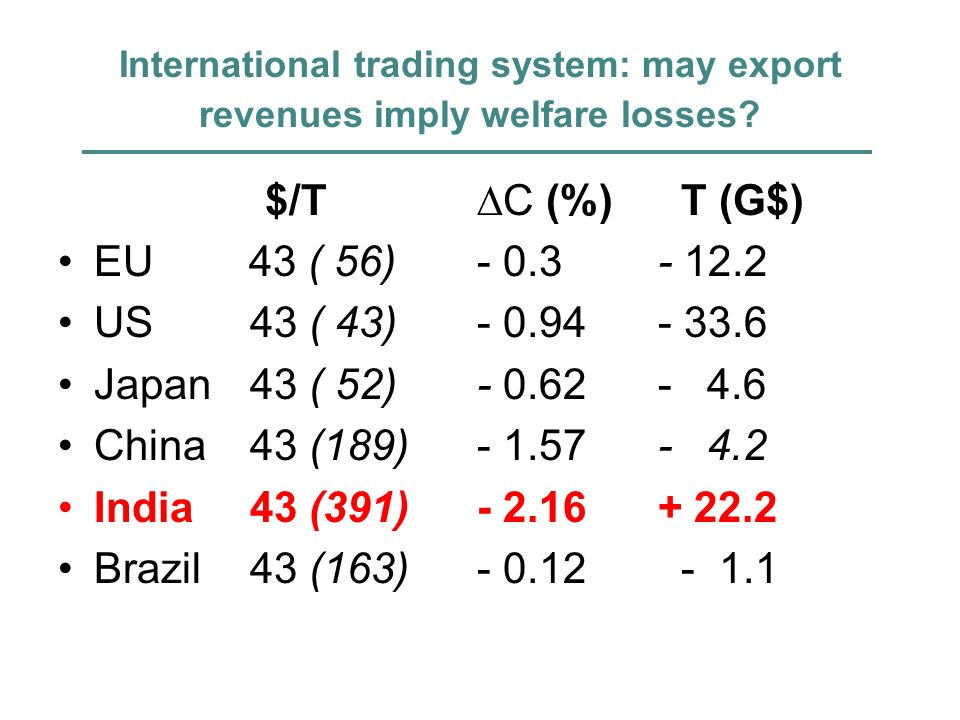 International trading system: may export revenues imply welfare losses.