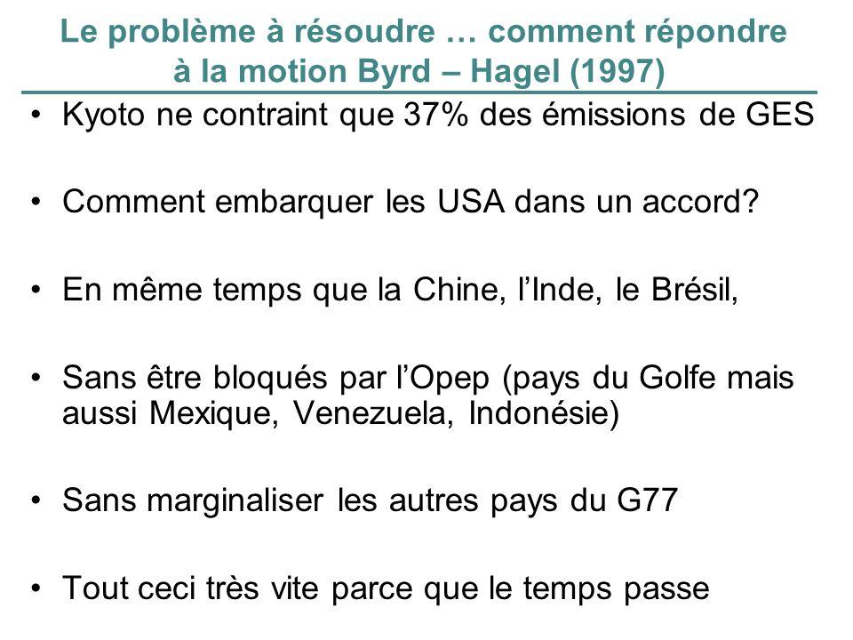 Le problème à résoudre … comment répondre à la motion Byrd – Hagel (1997) Kyoto ne contraint que 37% des émissions de GES Comment embarquer les USA da