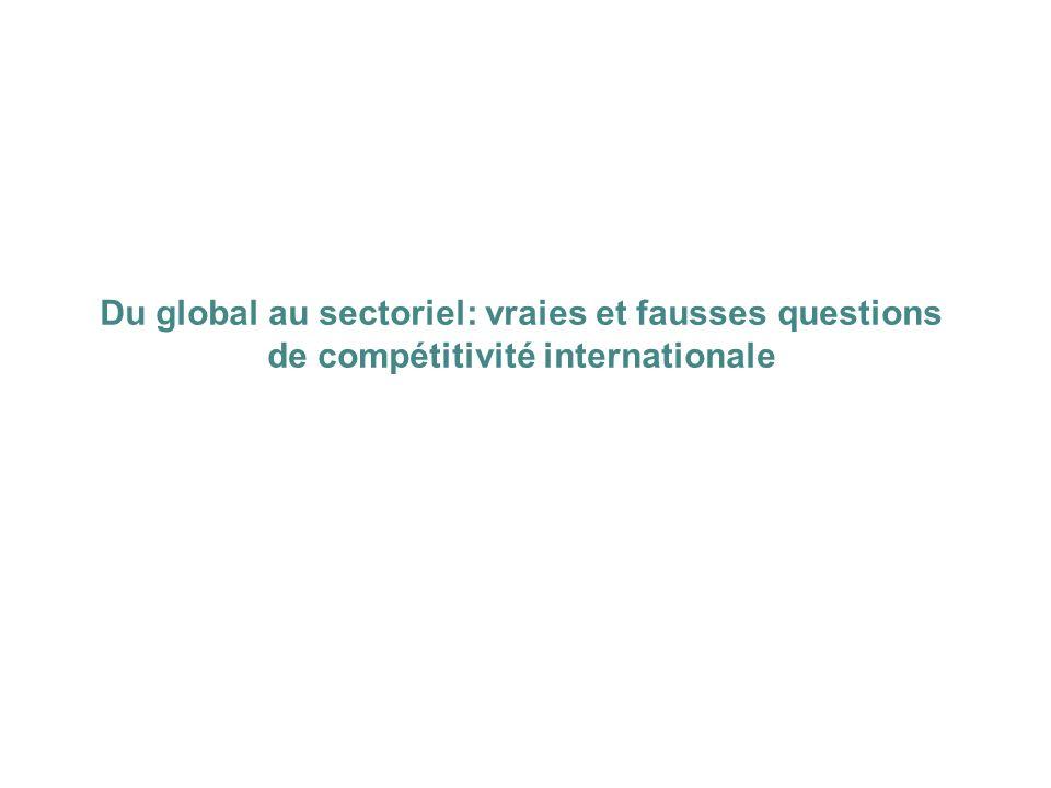 Du global au sectoriel: vraies et fausses questions de compétitivité internationale