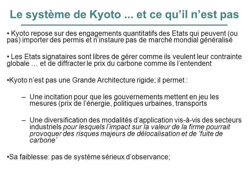Le système de Kyoto... et ce quil nest pas Kyoto repose sur des engagements quantitatifs des Etats qui peuvent (ou pas) importer des permis et ninstau