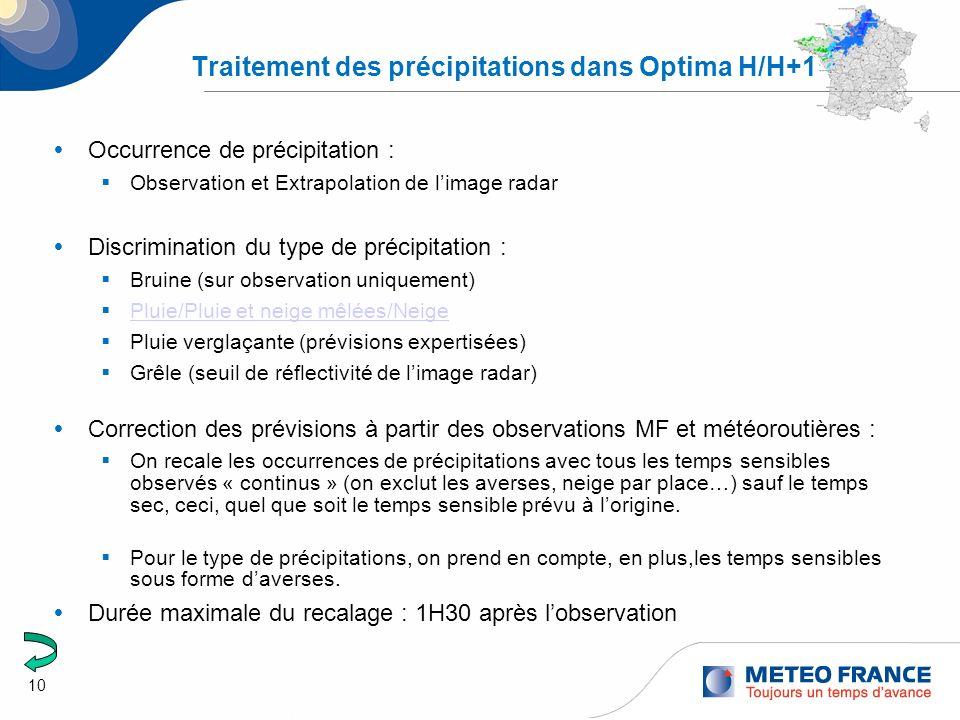 10 Traitement des précipitations dans Optima H/H+1 Occurrence de précipitation : Observation et Extrapolation de limage radar Discrimination du type d
