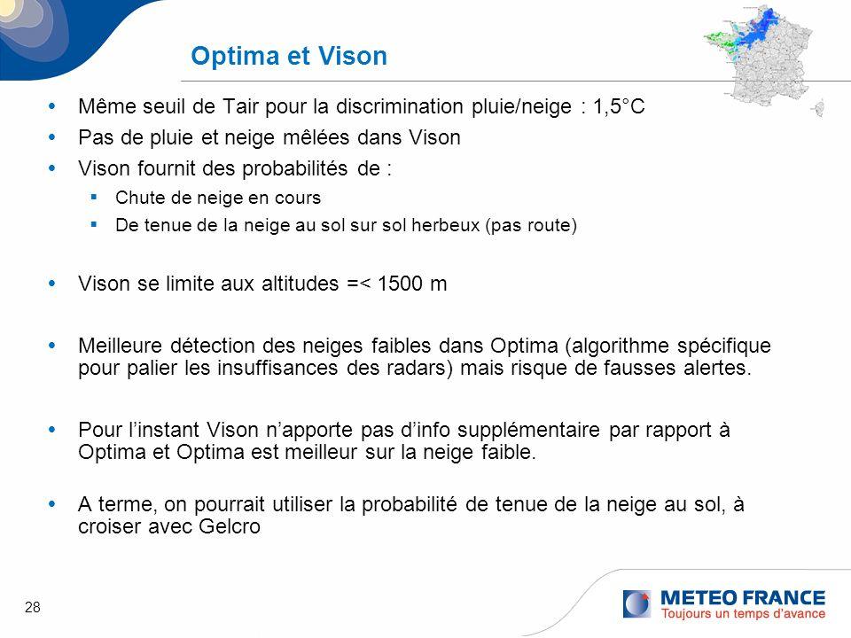 28 Optima et Vison Même seuil de Tair pour la discrimination pluie/neige : 1,5°C Pas de pluie et neige mêlées dans Vison Vison fournit des probabilité
