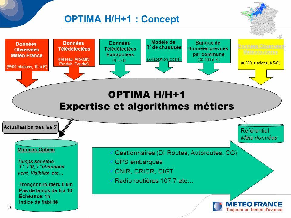 3 OPTIMA H/H+1 : Concept Données Télédétectées (Réseau ARAMIS Produit Foudre) Données Observées Météo-France (#500 stations, 1h à 6) Données Observées
