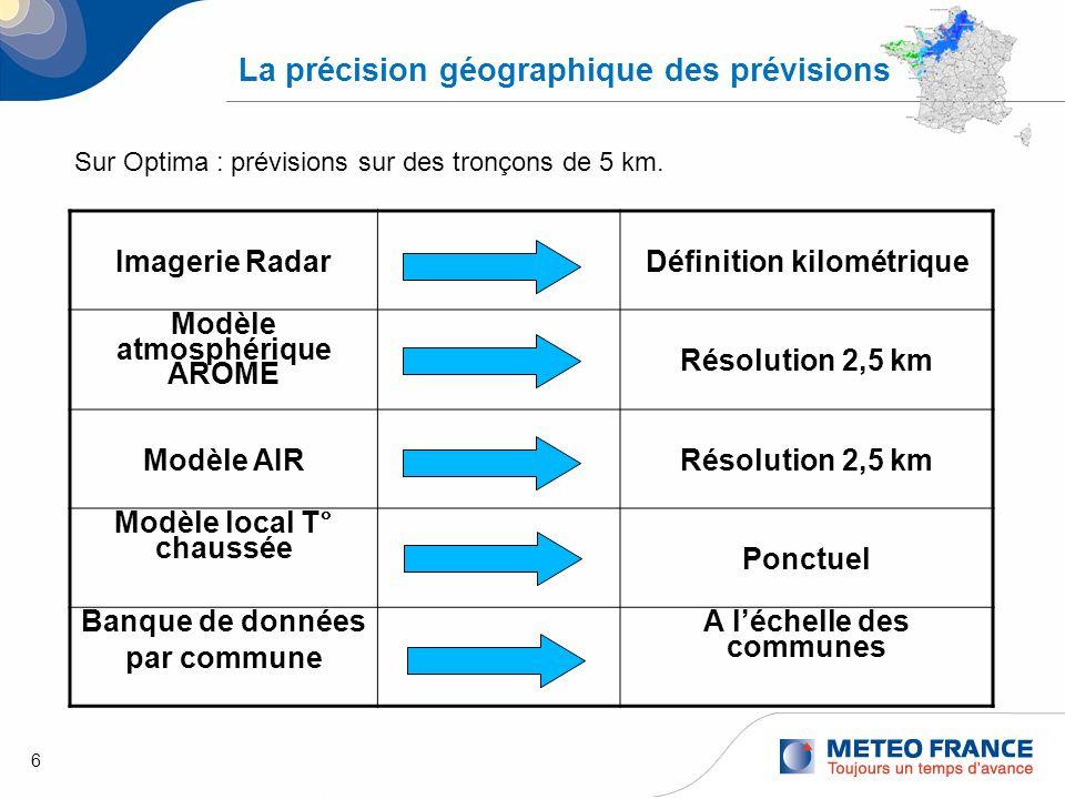 6 La précision géographique des prévisions Imagerie RadarDéfinition kilométrique Modèle atmosphérique AROME Résolution 2,5 km Modèle AIRRésolution 2,5