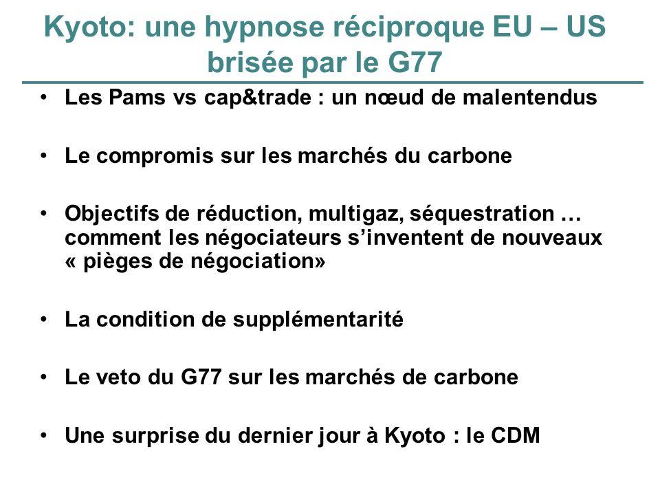 Kyoto: une hypnose réciproque EU – US brisée par le G77 Les Pams vs cap&trade : un nœud de malentendus Le compromis sur les marchés du carbone Objecti