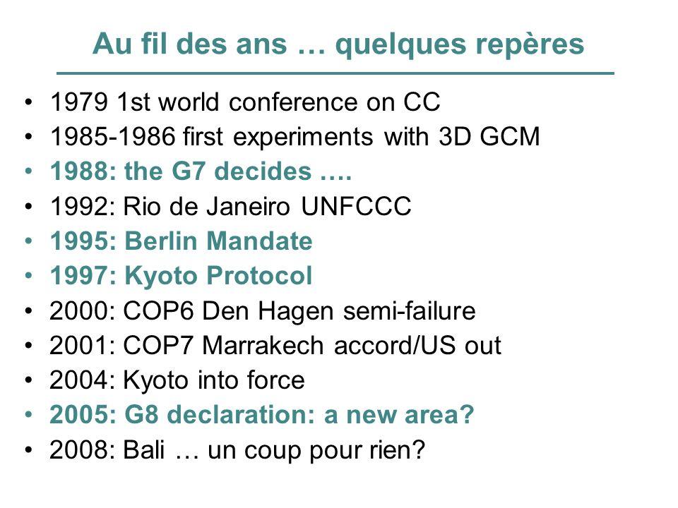 Au fil des ans … quelques repères 1979 1st world conference on CC 1985-1986 first experiments with 3D GCM 1988: the G7 decides …. 1992: Rio de Janeiro