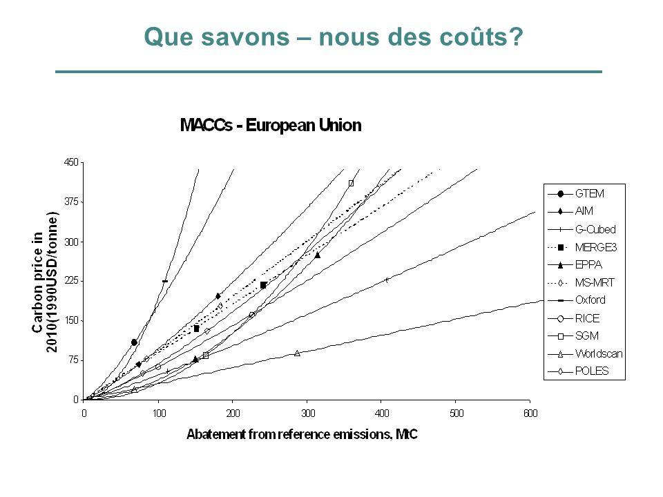 Que savons – nous des coûts?