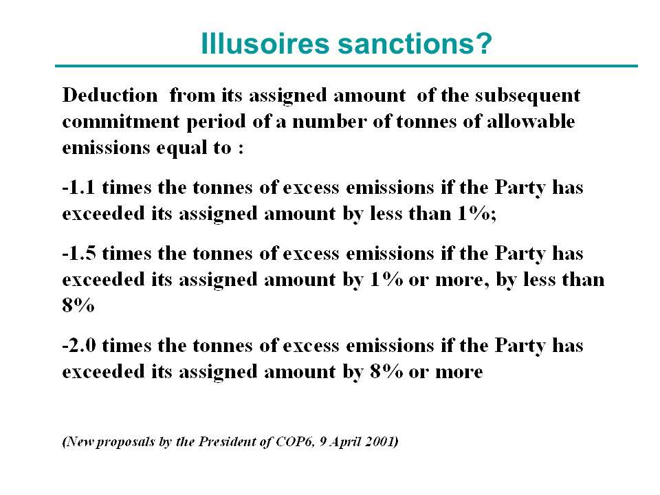 Illusoires sanctions?