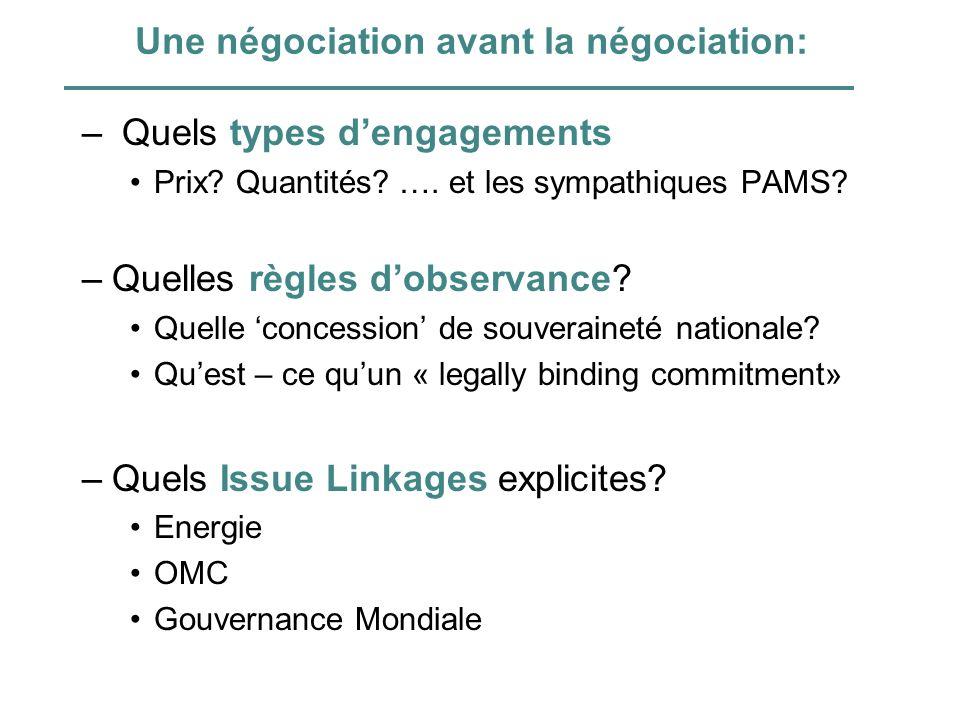 Une négociation avant la négociation: – Quels types dengagements Prix? Quantités? …. et les sympathiques PAMS? –Quelles règles dobservance? Quelle con