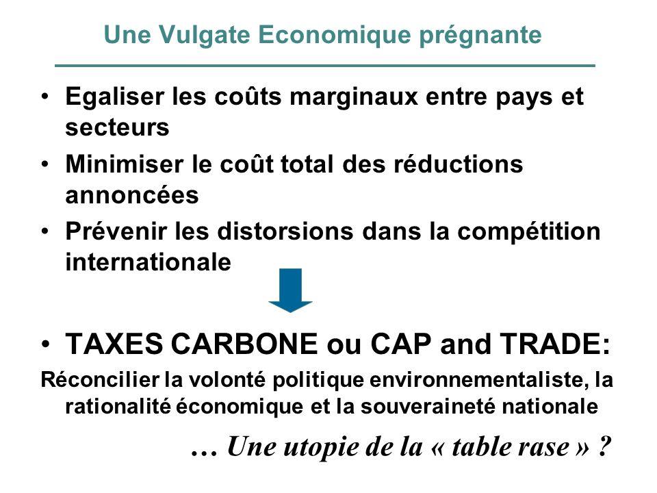 Une Vulgate Economique prégnante Egaliser les coûts marginaux entre pays et secteurs Minimiser le coût total des réductions annoncées Prévenir les dis