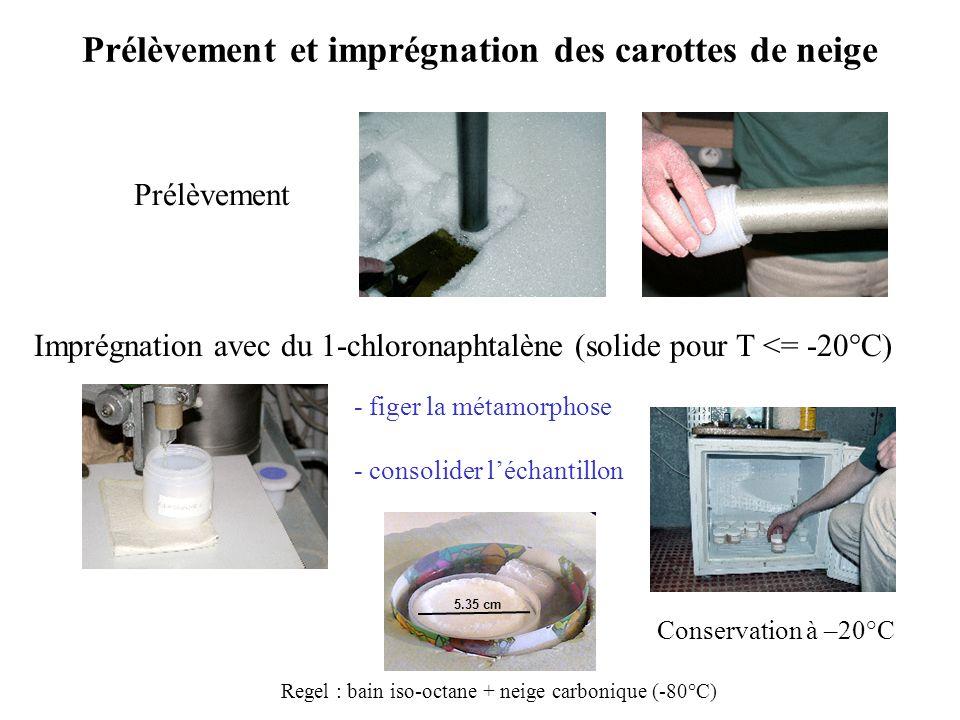 Prélèvement Prélèvement et imprégnation des carottes de neige Imprégnation avec du 1-chloronaphtalène (solide pour T <= -20°C) - consolider léchantill