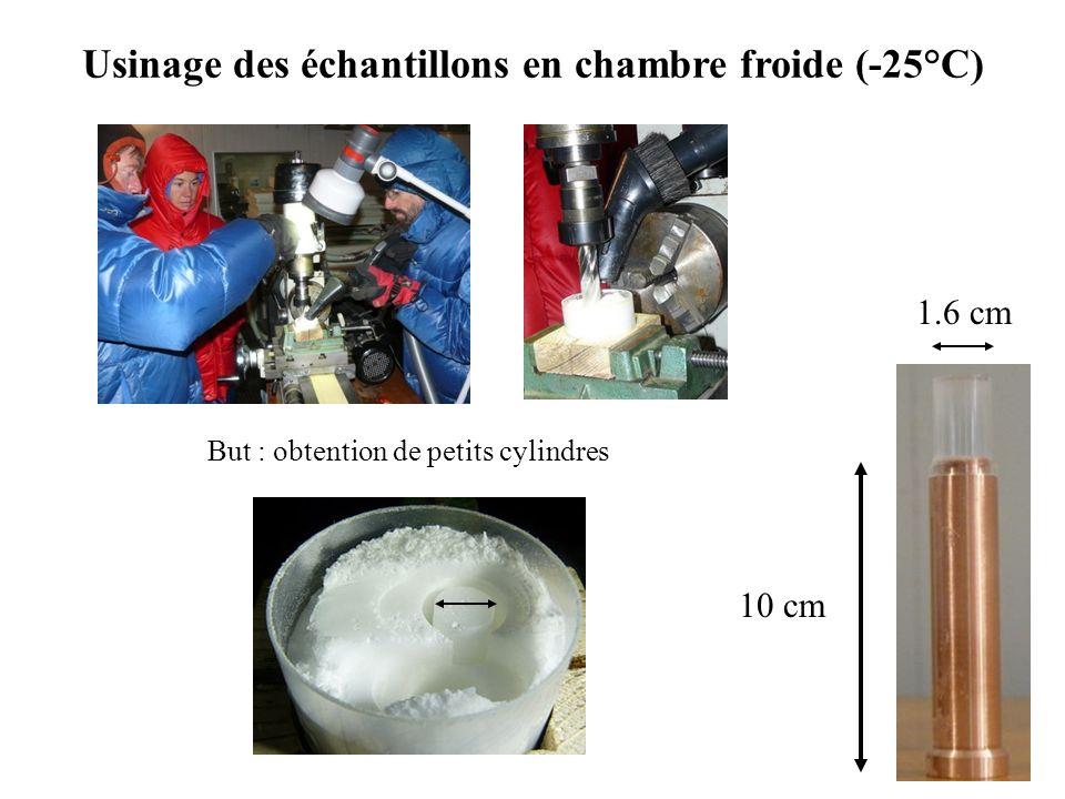 Usinage des échantillons en chambre froide (-25°C) But : obtention de petits cylindres 10 cm 1.6 cm