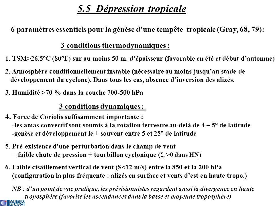 6 paramètres essentiels pour la génèse dune tempête tropicale (Gray, 68, 79): 1. TSM>26.5°C (80°F) sur au moins 50 m. dépaisseur (favorable en été et
