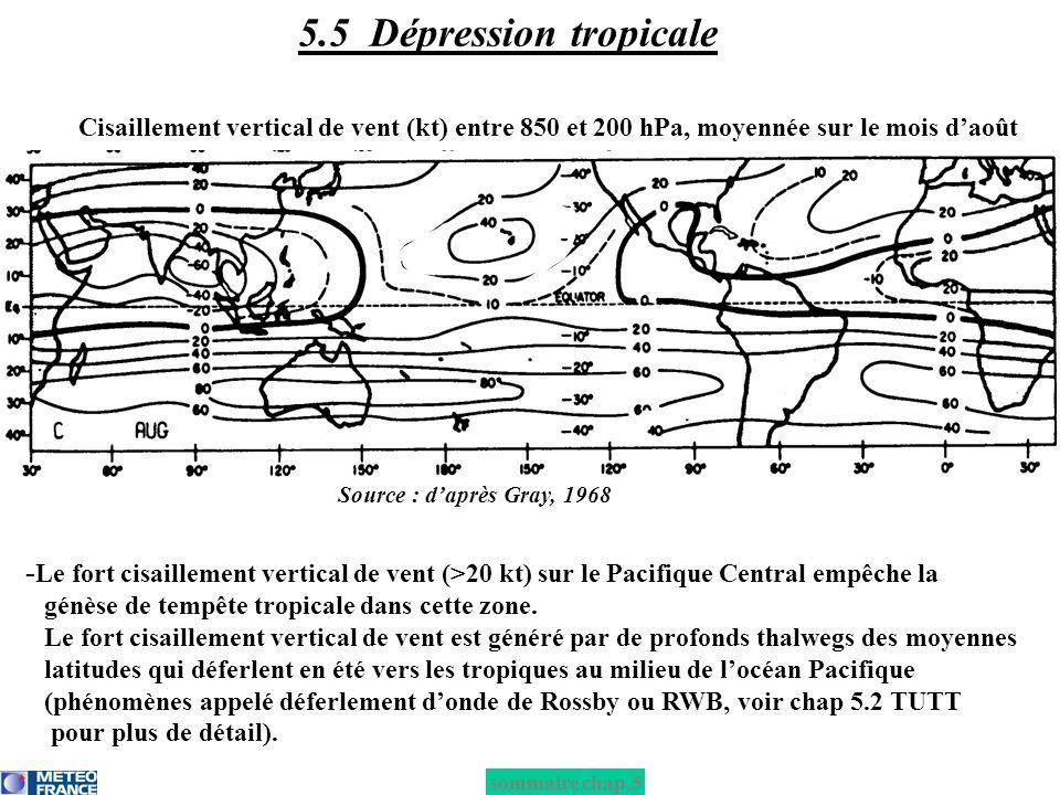 Cisaillement vertical de vent (kt) entre 850 et 200 hPa, moyennée sur le mois daoût - Le fort cisaillement vertical de vent (>20 kt) sur le Pacifique