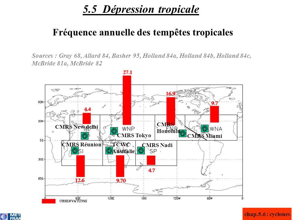 chap.5.6 : cyclones Fréquence annuelle des tempêtes tropicales 5.5 Dépression tropicale Sources : Gray 68, Allard 84, Basher 95, Holland 84a, Holland