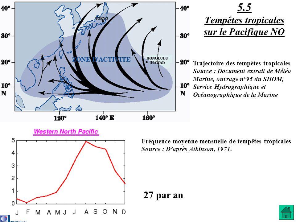 27 par an 5.5 Tempêtes tropicales sur le Pacifique NO Fréquence moyenne mensuelle de tempêtes tropicales Source : Daprès Atkinson, 1971. Trajectoire d