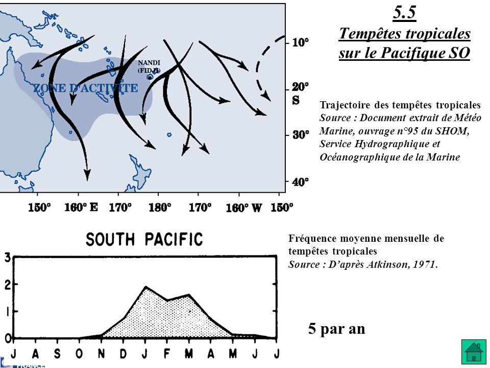 5 par an 5.5 Tempêtes tropicales sur le Pacifique SO Fréquence moyenne mensuelle de tempêtes tropicales Source : Daprès Atkinson, 1971. Trajectoire de