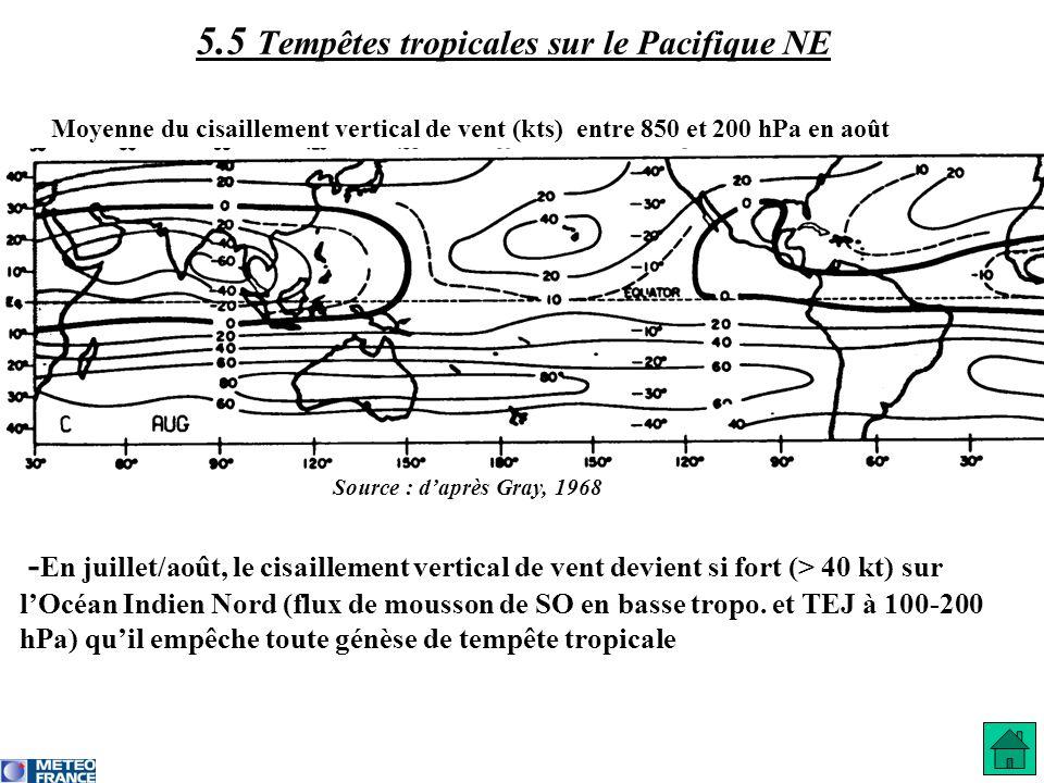 - En juillet/août, le cisaillement vertical de vent devient si fort (> 40 kt) sur lOcéan Indien Nord (flux de mousson de SO en basse tropo. et TEJ à 1