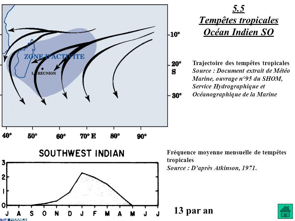 13 par an 5.5 Tempêtes tropicales Océan Indien SO Fréquence moyenne mensuelle de tempêtes tropicales Source : Daprès Atkinson, 1971. Trajectoire des t