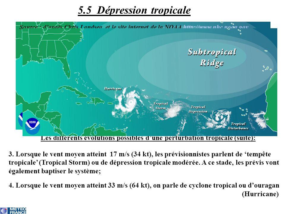 Les différents évolutions possibles dune perturbation tropicale (suite): 3. Lorsque le vent moyen atteint 17 m/s (34 kt), les prévisionnistes parlent