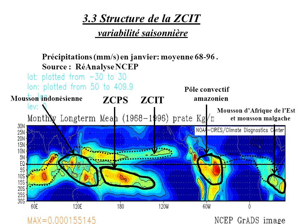 sommaire chap.3 Mousson indonésienne ZCPS Pôle convectif amazonien Mousson dAfrique de lEst et mousson malgache ZCIT Précipitations (mm/s) en janvier: