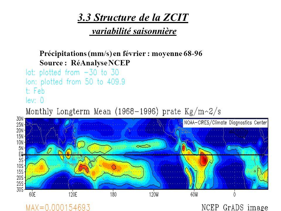sommaire chap.3 3.3 Structure de la ZCIT variabilité saisonnière Précipitations (mm/s) en février : moyenne 68-96 Source : RéAnalyse NCEP