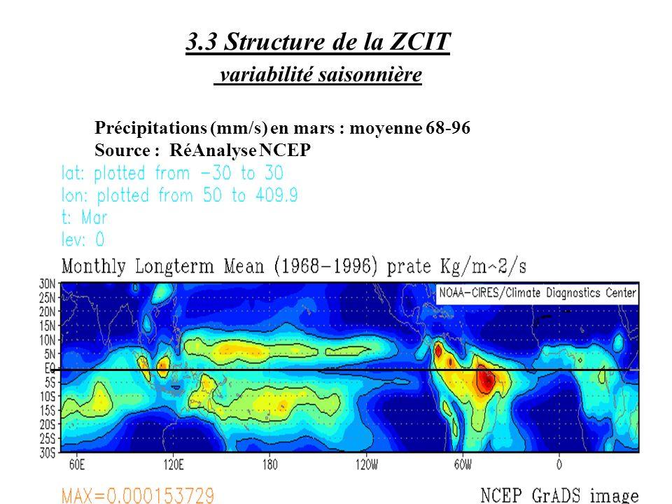 sommaire chap.3 3.3 Structure de la ZCIT variabilité saisonnière Précipitations (mm/s) en mars : moyenne 68-96 Source : RéAnalyse NCEP