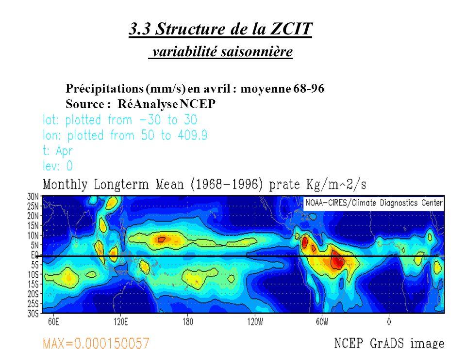 sommaire chap.3 3.3 Structure de la ZCIT variabilité saisonnière Précipitations (mm/s) en avril : moyenne 68-96 Source : RéAnalyse NCEP