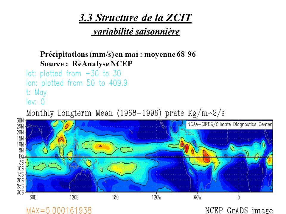 sommaire chap.3 3.3 Structure de la ZCIT variabilité saisonnière Précipitations (mm/s) en mai : moyenne 68-96 Source : RéAnalyse NCEP