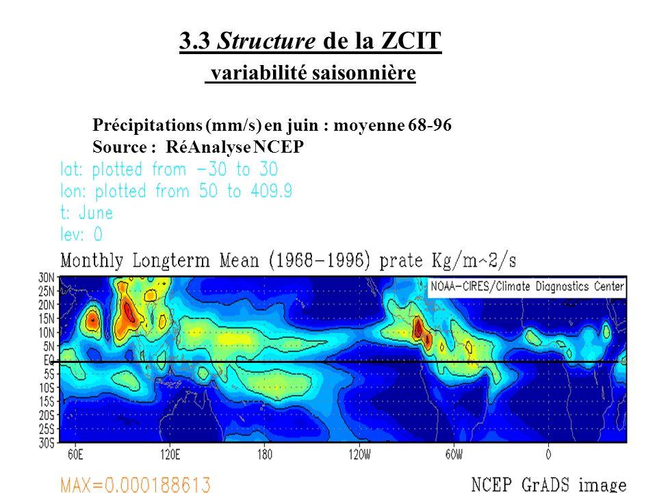 sommaire chap.3 3.3 Structure de la ZCIT variabilité saisonnière Précipitations (mm/s) en juin : moyenne 68-96 Source : RéAnalyse NCEP