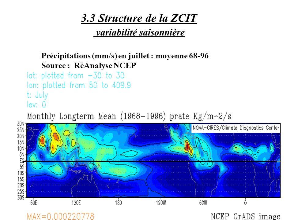 sommaire chap.3 3.3 Structure de la ZCIT variabilité saisonnière Précipitations (mm/s) en juillet : moyenne 68-96 Source : RéAnalyse NCEP