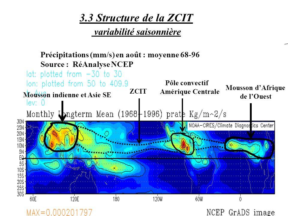 sommaire chap.3 3.3 Structure de la ZCIT variabilité saisonnière Précipitations (mm/s) en août : moyenne 68-96 Source : RéAnalyse NCEP Mousson indienn