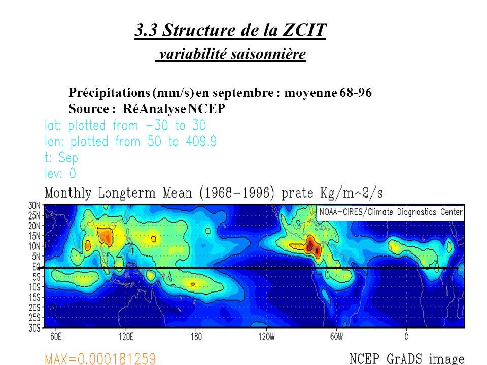 sommaire chap.3 3.3 Structure de la ZCIT variabilité saisonnière Précipitations (mm/s) en septembre : moyenne 68-96 Source : RéAnalyse NCEP