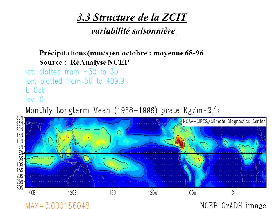 sommaire chap.3 3.3 Structure de la ZCIT variabilité saisonnière Précipitations (mm/s) en octobre : moyenne 68-96 Source : RéAnalyse NCEP