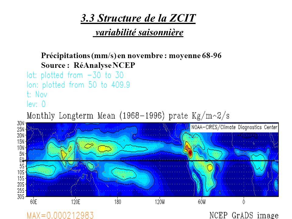 sommaire chap.3 3.3 Structure de la ZCIT variabilité saisonnière Précipitations (mm/s) en novembre : moyenne 68-96 Source : RéAnalyse NCEP
