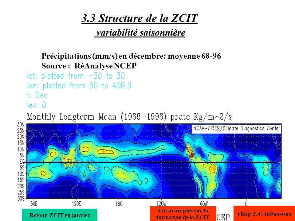 sommaire chap.3 3.3 Structure de la ZCIT variabilité saisonnière Retour ZCIT en janvier Précipitations (mm/s) en décembre: moyenne 68-96 Source : RéAn