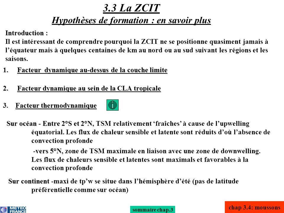 sommaire chap.3 Facteur thermodynamique 3. Facteur thermodynamique Sur océan Entre 2°S et 2°N Sur océan - Entre 2°S et 2°N, TSM relativement fraîches