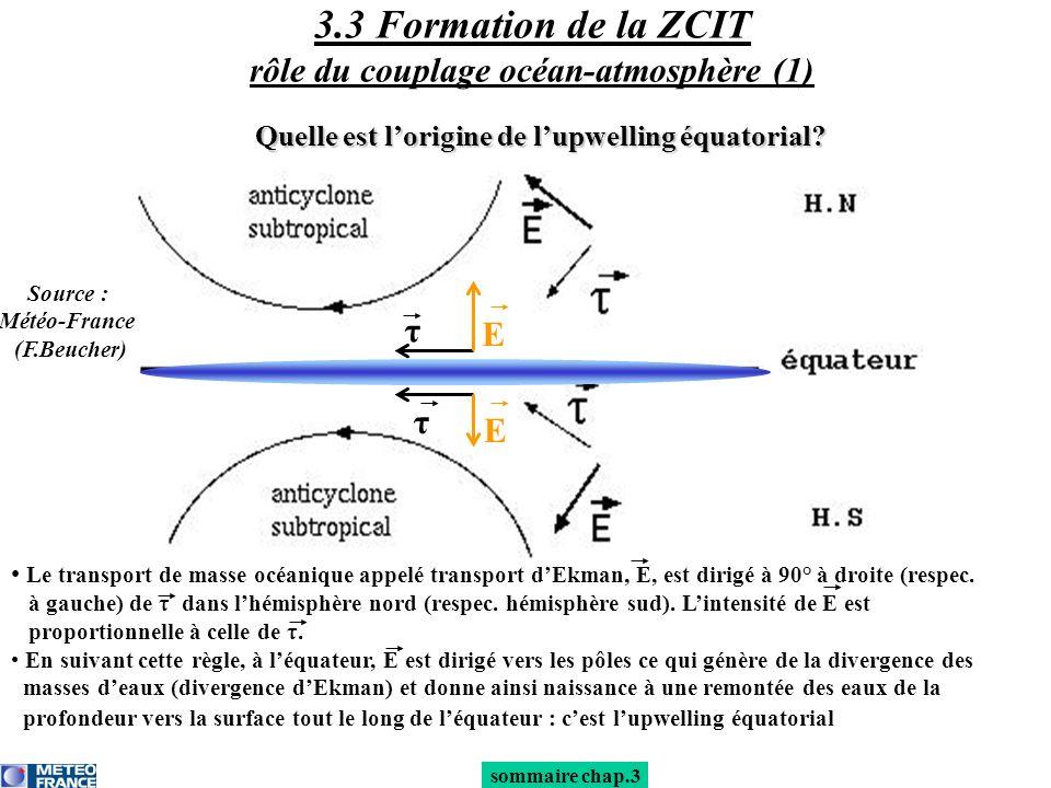 Le transport de masse océanique appelé transport dEkman, E, est dirigé à 90° à droite (respec. à gauche) de τ dans lhémisphère nord (respec. hémisphèr