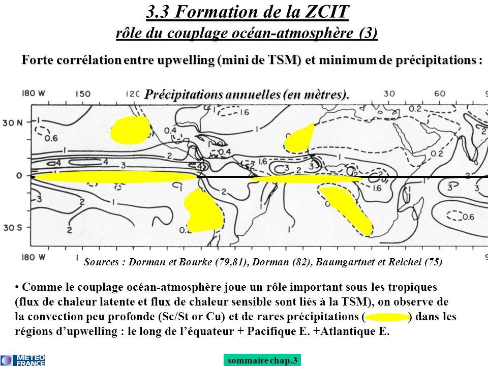 sommaire chap.3 3.3 Formation de la ZCIT rôle du couplage océan-atmosphère (3) Comme le couplage océan-atmosphère joue un rôle important sous les trop