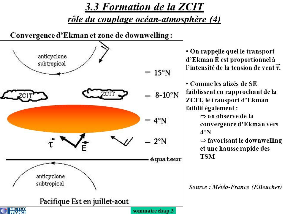 sommaire chap.3 3.3 Formation de la ZCIT rôle du couplage océan-atmosphère (4) On rappelle quel le transport dEkman E est proportionnel à lintensité d