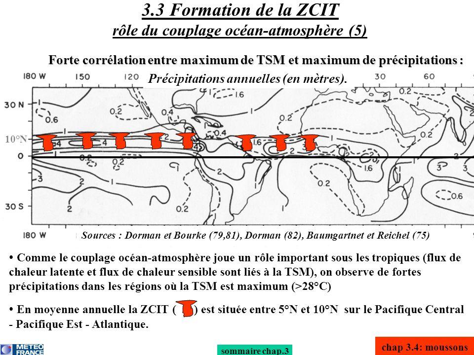 sommaire chap.3 3.3 Formation de la ZCIT rôle du couplage océan-atmosphère (5) Comme le couplage océan-atmosphère joue un rôle important sous les trop