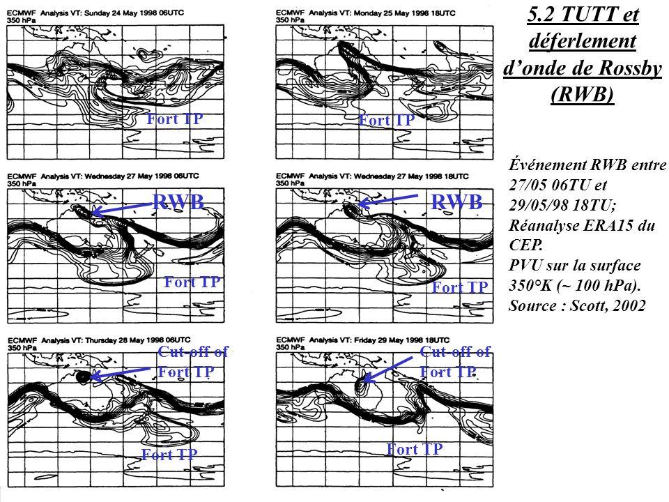 Événement RWB entre 27/05 06TU et 29/05/98 18TU; Réanalyse ERA15 du CEP. PVU sur la surface 350°K (~ 100 hPa). Source : Scott, 2002 Fort TP RWB Cut-of