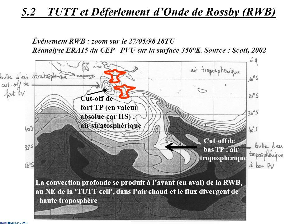 Événement RWB : zoom sur le 27/05/98 18TU Réanalyse ERA15 du CEP - PVU sur la surface 350°K. Source : Scott, 2002 Cut-off de fort TP (en valeur absolu