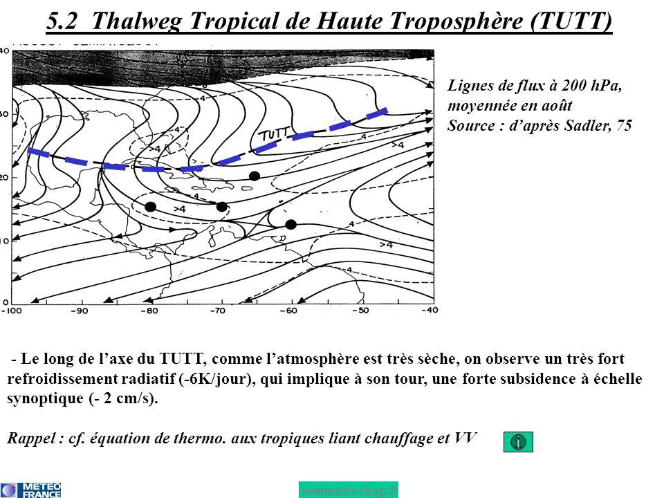 Lignes de flux à 200 hPa, moyennée en août Source : daprès Sadler, 75 - Le long de laxe du TUTT, comme latmosphère est très sèche, on observe un très