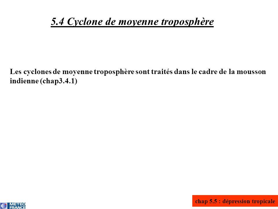 Les cyclones de moyenne troposphère sont traités dans le cadre de la mousson indienne (chap3.4.1) chap 5.5 : dépression tropicale 5.4 Cyclone de moyen