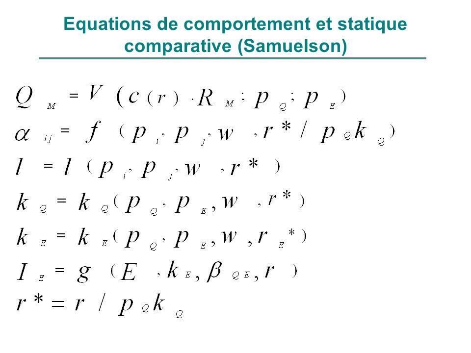 Equations de comportement et statique comparative (Samuelson)