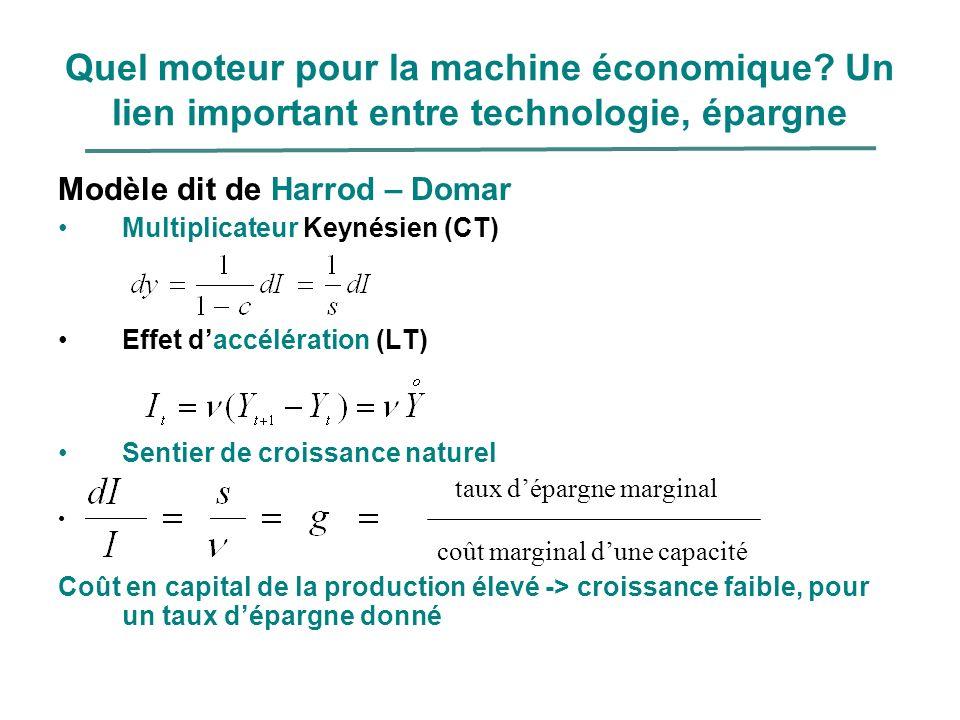 Quel moteur pour la machine économique? Un lien important entre technologie, épargne Modèle dit de Harrod – Domar Multiplicateur Keynésien (CT) Effet